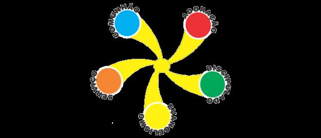 Cinco propósitos do Membro